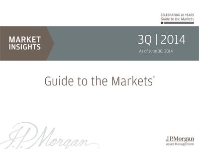 Your Comprehensive Guide to the Markets - JP Morgan Presentation