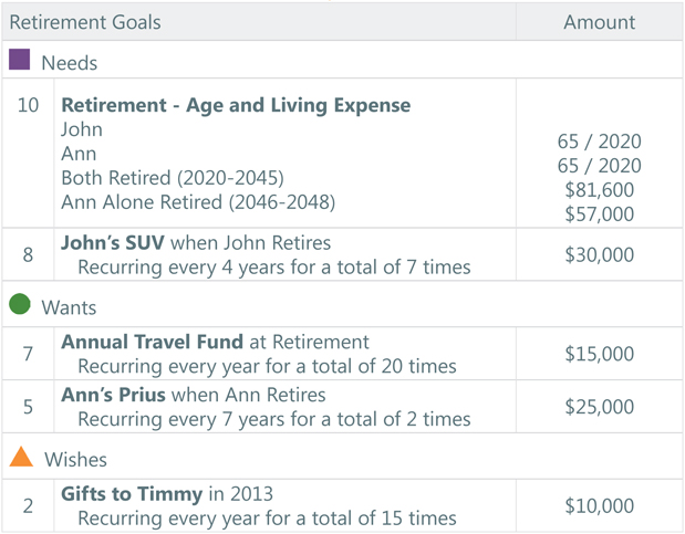 investment plan example