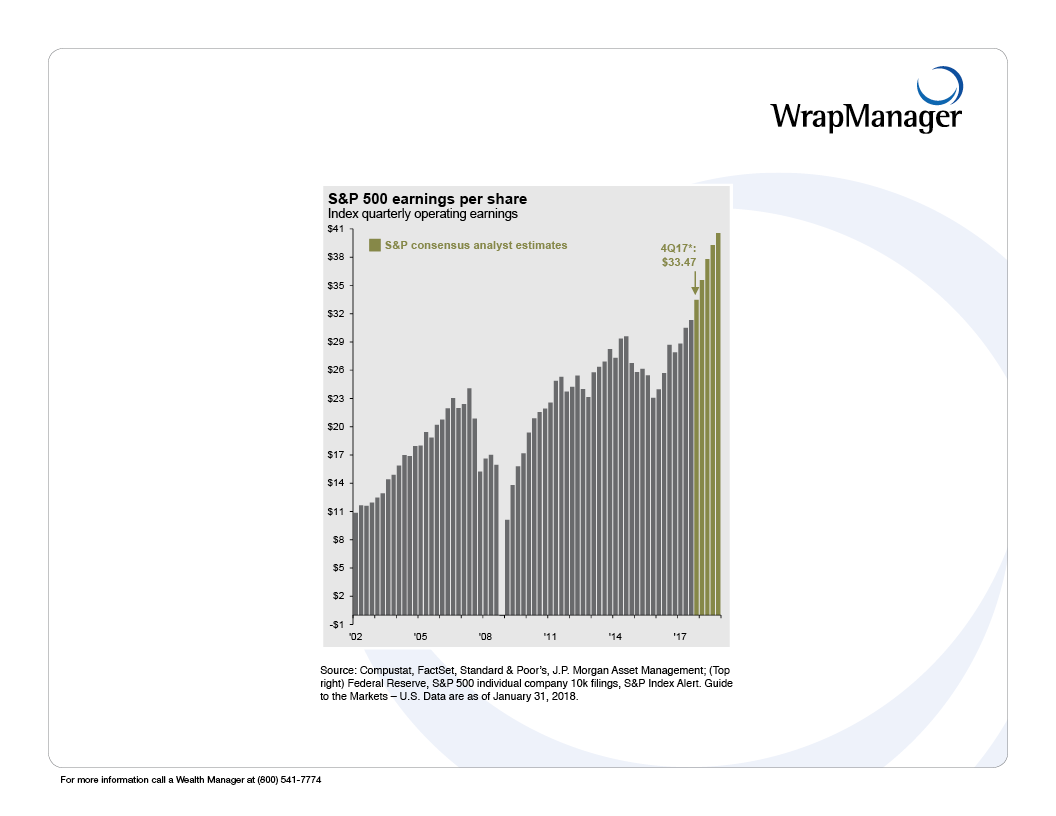 07 earnings per share wide.png