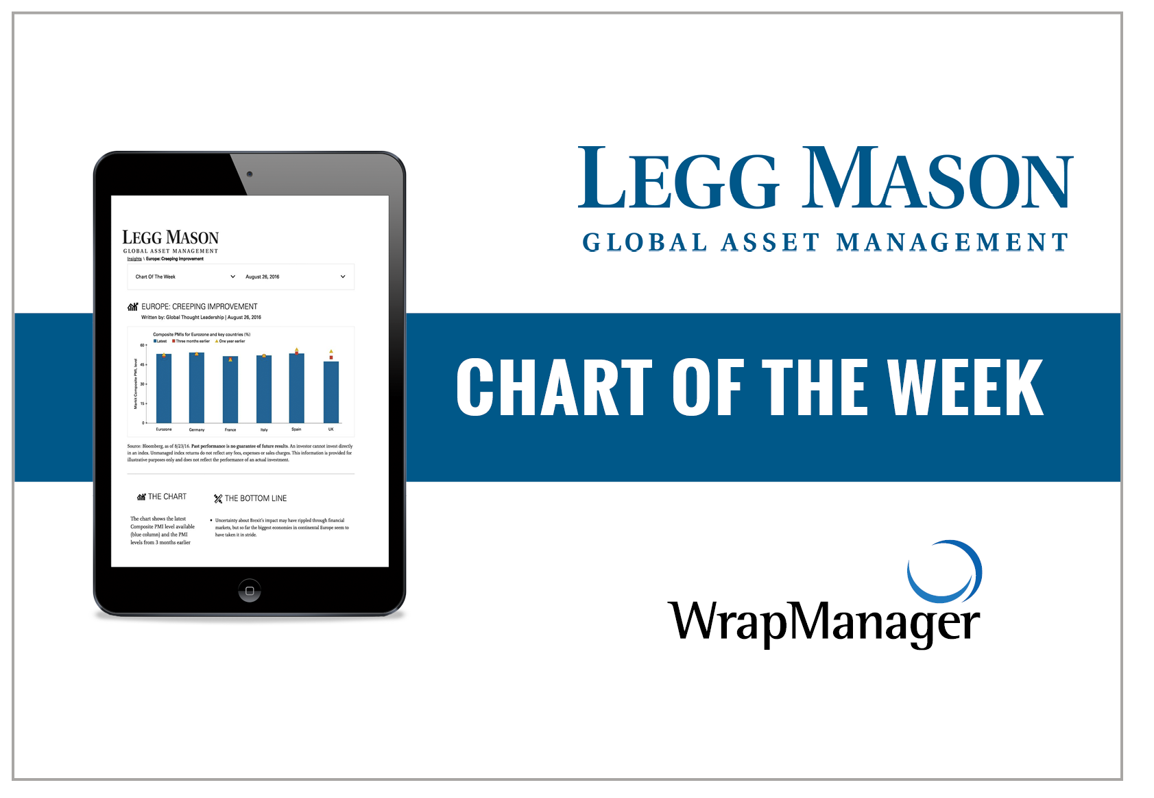Brexit's Effect on Europe: Legg Mason Chart of the Week