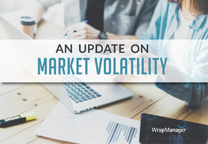 End of Year Market Volatility